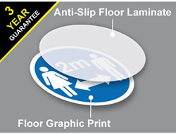 Face coverings must be worn Anti-Slip Floor Sticker. 100 mm