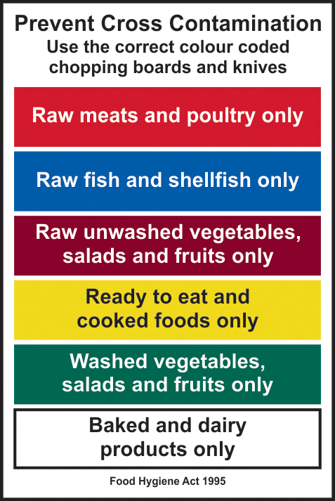 Prevent cross contamination. Use the correct colour sign 1mm rigid plastic 200 x 300mm sign