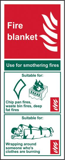 Fire blanket sign 1mm rigid plastic 82 x 202mm sign