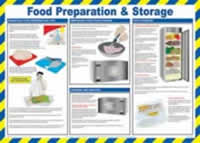 Safety Poster - Food Preparation and Storage
