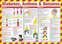 Safety Poster - Diabetes Asthma and Seizures