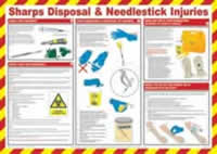 Safety Poster - Sharps Disposal and Needle Injuries