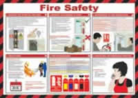 Safety Poster - Fire Safety