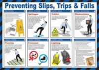 Safety Poster - Preventing Slips Trips and Falls
