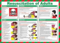 Safety Poster - Resuscitation of Adults