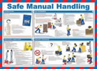 Safety Poster - Safe Manual Handling