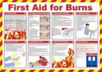 Safety Poster - First Aid for Burns