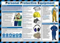 Safety Poster - Personal protective equipment - LAM 590 x 420mm