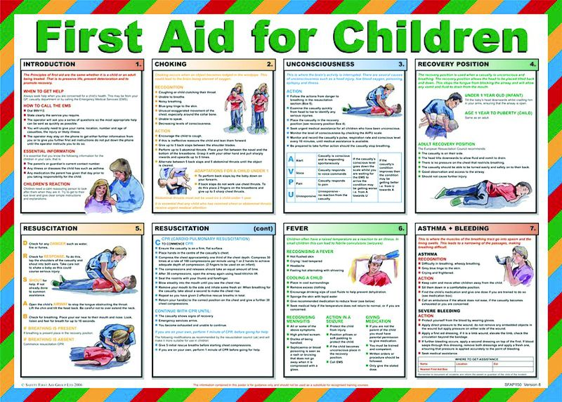 420 x 590 first aid for children wallchart