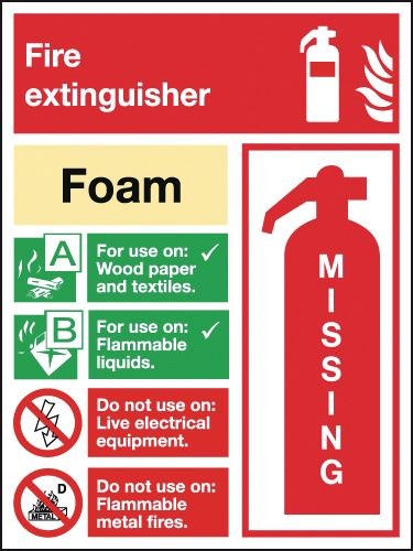 800 x 600 mm Foam Extinguisher Missing Safety Labels