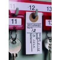 Key Location Cards - Pack of 250 Location Cards