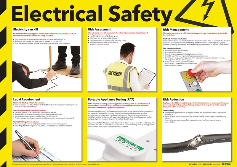 A2 Electrical Safety Safety Signs