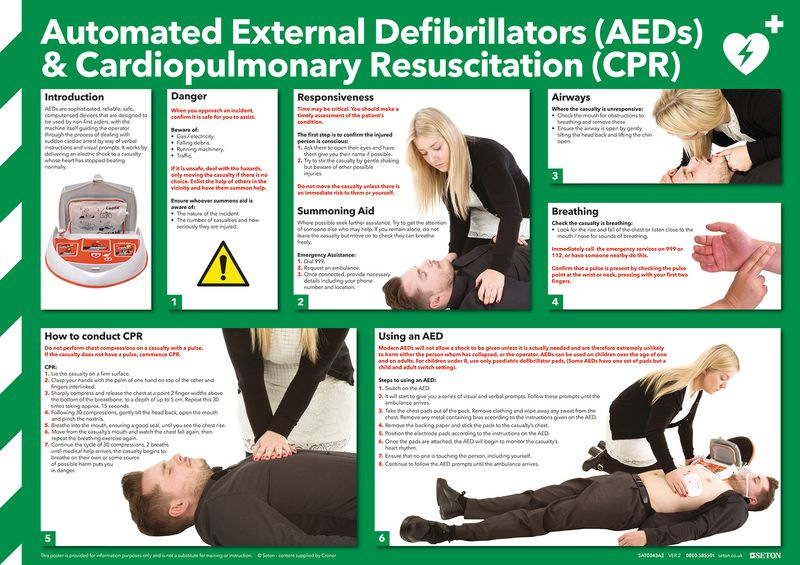 A2 Defib (Aed) Guidance Trained Safety Signs