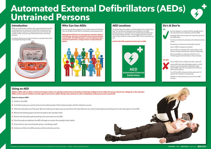 A2 Defib (Aed) Guidance Untrained Safety Signs