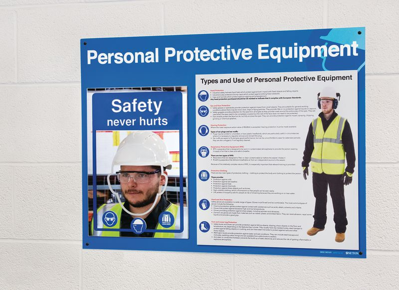 Ppe Board A3 Mirror Safety Never With Decal Wall Mirror